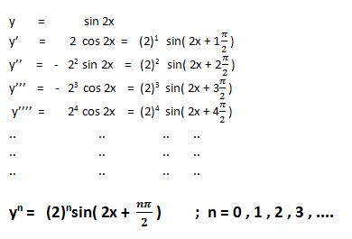 Derivative of Sin 2 X